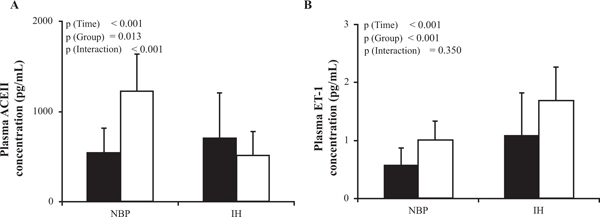 New Insights into the Pathogenesis of Intradialytic Hypertension