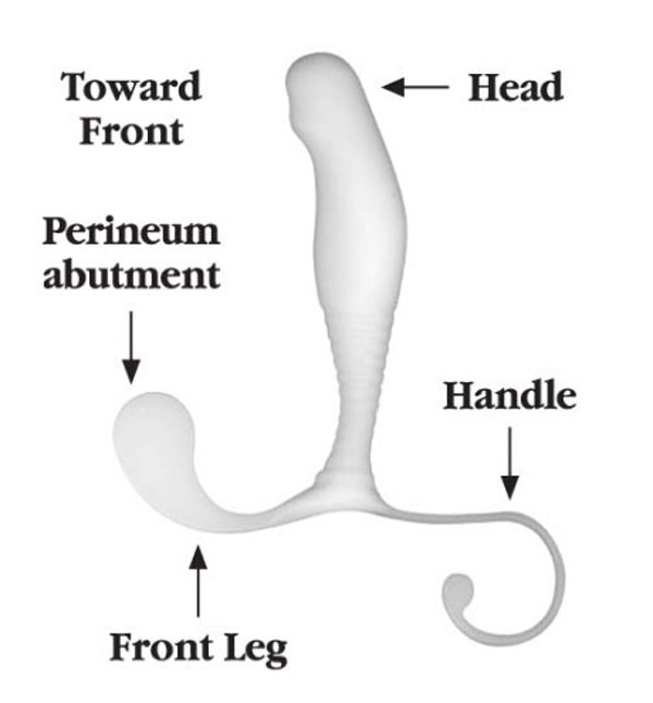 How to use prostate massage device